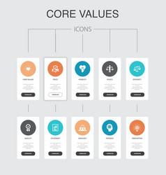 Core values infographic 10 steps ui design trust vector