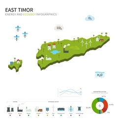 Energy industry and ecology of East Timor vector