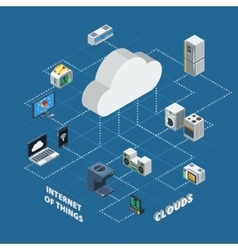 Internet Of Things Cloud Isometric vector