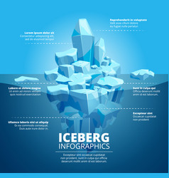 infographic with blue iceberg in vector image