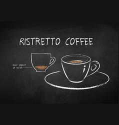 Chalk ristretto coffee recipe vector