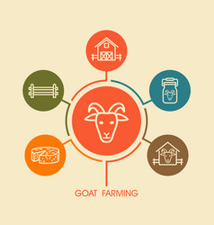 Goat farming icon and agriculture infographics vector