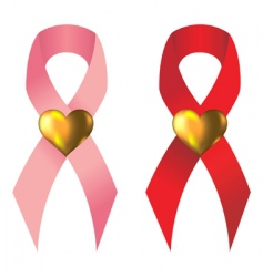 charity support ribbons vector image