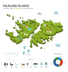 Energy industry and ecology of Falkland Islands vector