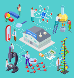 Science and research laboratory isometric vector