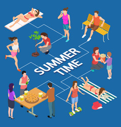 different summer activity people isometric vector image