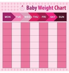 Baby weight chart vector