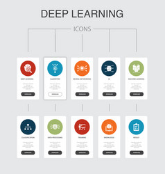 Deep learning infographic 10 steps ui design vector