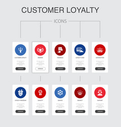 Customer loyalty infographic 10 steps ui design vector