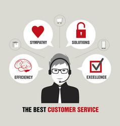 Handsome customer service vector