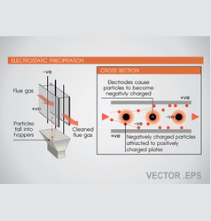 electrostatic precipitator vector image