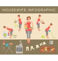 Set of housewife vector image