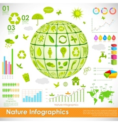 Environmental Infographic vector