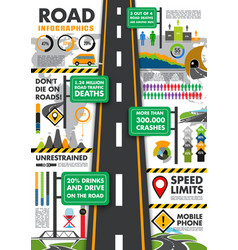 Traffic and transportation infographics vector