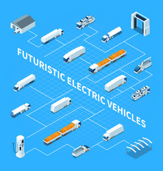 Futuristic electric vehicles isometric flowchart vector
