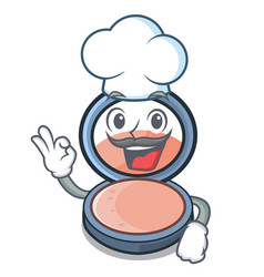 Chef blosh on in the shape character vector