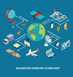 Global navigation isometric flowchart vector