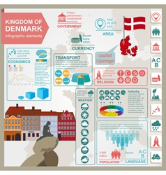 Denmark infographics statistical data sights vector image