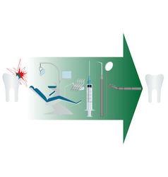 Dentistry vector