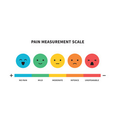Pain scale useful method assessing medical vector