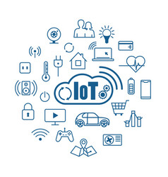Cloud iot internet things concept vector