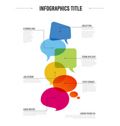 Communication concept infographic vector