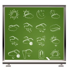 Weather and meteorology icons vector image