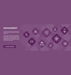 Management banner 10 icons conceptmanager vector