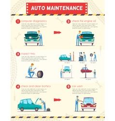 Car Centers Service Retro Cartoon Infographics vector