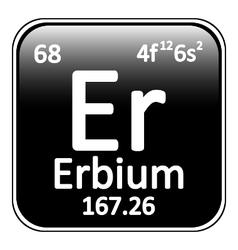 Periodic table element erbium icon vector