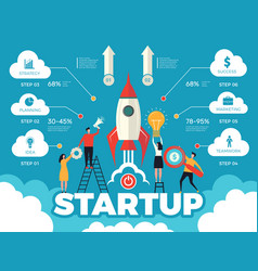startup infographic business strategy path and vector image