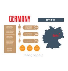 universal template for infographics with germany vector image