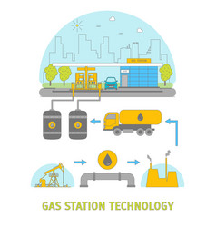 Cartoon gas station technology set vector