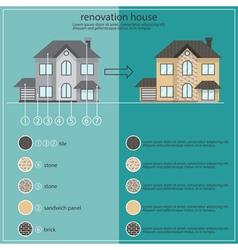 Concept renovation House remodelingflat design vector