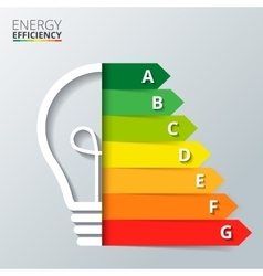 Energy efficiency rating with lightbulb vector