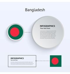 Bangladesh Country Set of Banners vector image