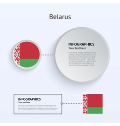 Belarus country set of banners vector