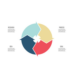 business infographics pie chart with 4 parts vector image