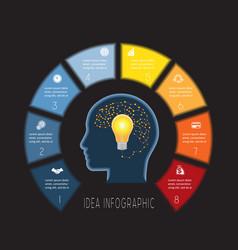 Head lightbulb brain template 8 positions vector