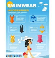 Swimwear Infographics Set vector