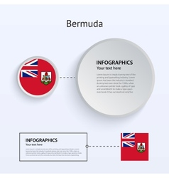 Bermuda country set banners vector
