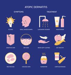 Atopic dermatitis symptoms and treatment icon set vector