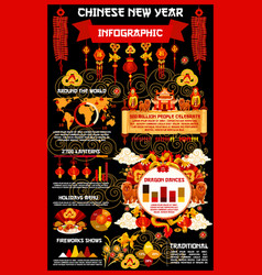 chinese lunar new year holiday infographics vector image