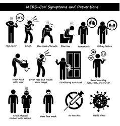 mers-cov symptoms transmission prevention stick vector image