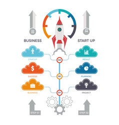 startup infographics business launch concept with vector image