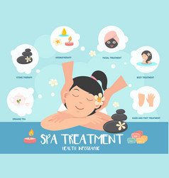Spa treatment infographic vector