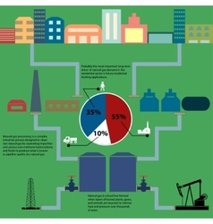 Gas production vector