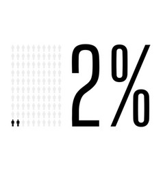 Two percent people chart graphic 2 percentage vector