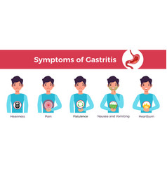gastritis symptoms infographic banner vector image