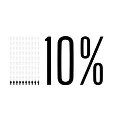 Ten percent people chart graphic 10 percentage vector
